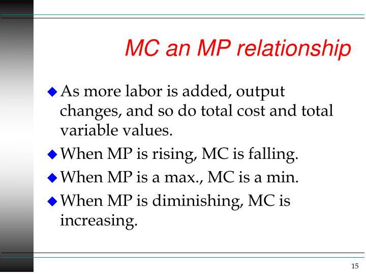 MC an MP relationship