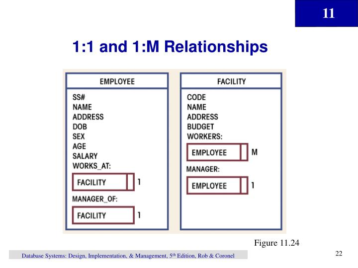 1:1 and 1:M Relationships