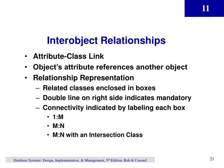 Interobject Relationships