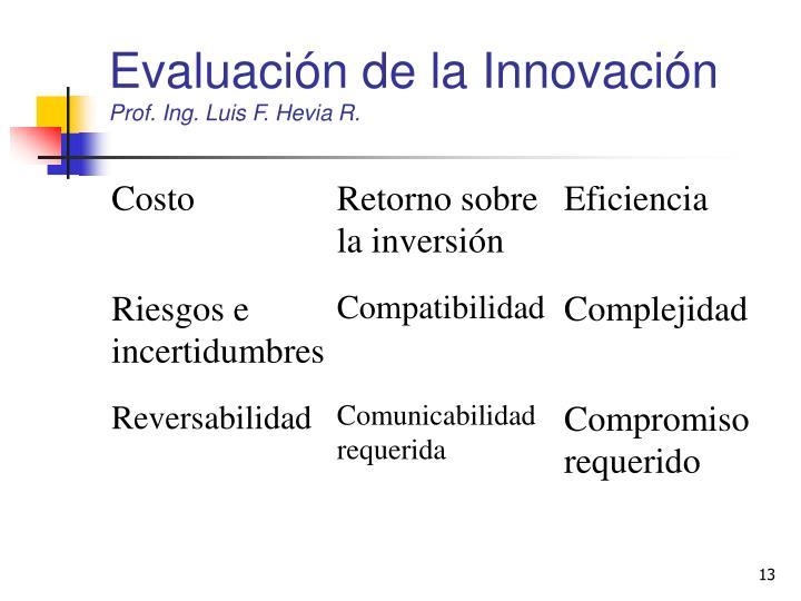Evaluación de la Innovación