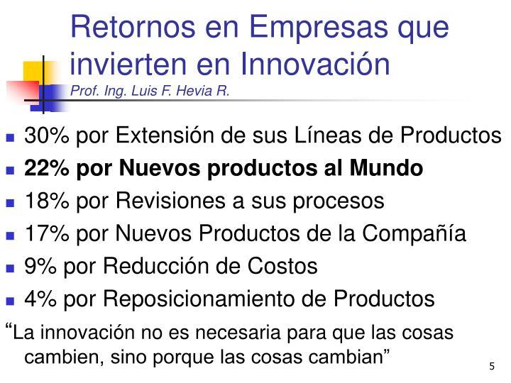 Retornos en Empresas que invierten en Innovación
