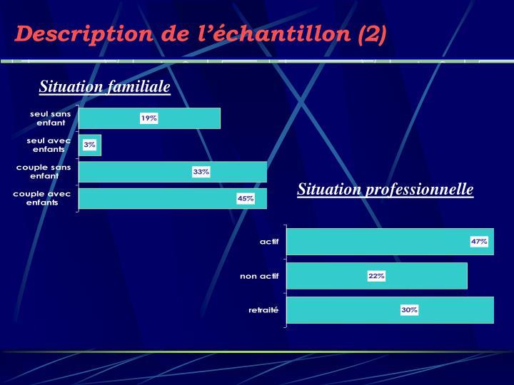 Description de l'échantillon (2)