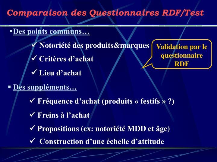 Comparaison des Questionnaires RDF/Test
