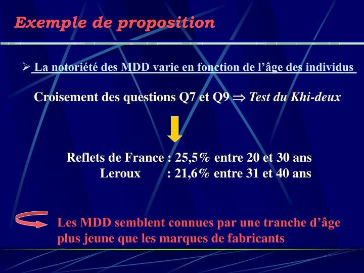 Exemple de proposition