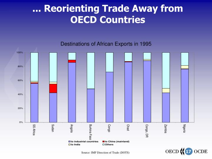 ... Reorienting Trade Away from OECD Countries