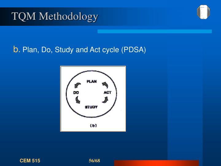 TQM Methodology