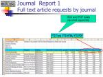 journal report 1 full text article requests by journal
