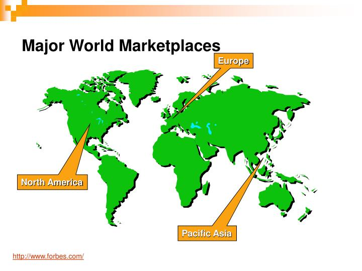 Major World Marketplaces