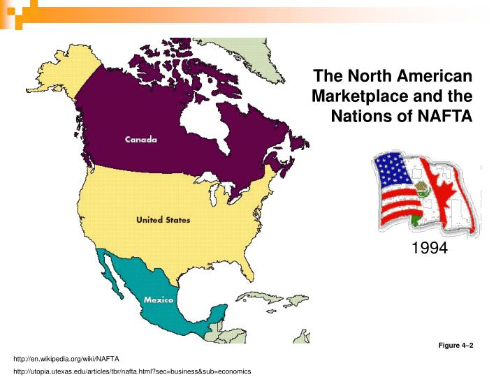 The North American Marketplace and the Nations of NAFTA