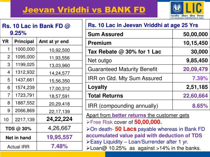 Jeevan Vriddhi vs BANK FD