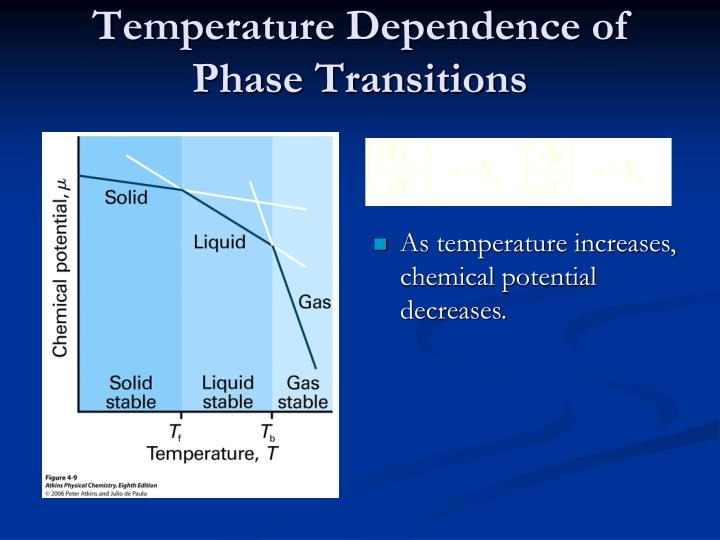 Temperature Dependence of Phase Transitions