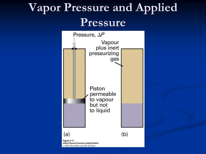 Vapor Pressure and Applied Pressure