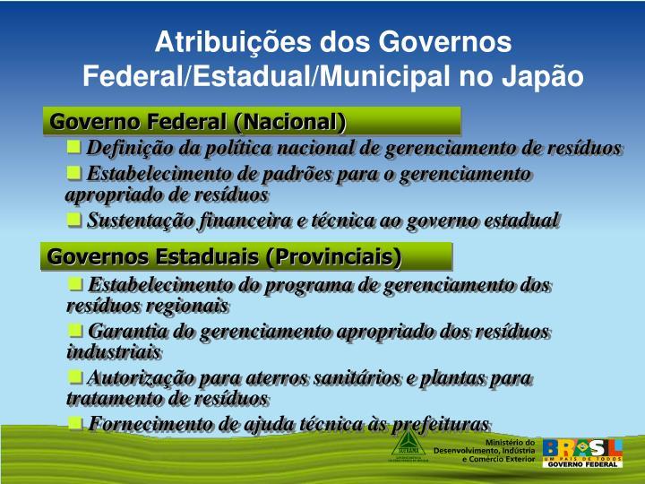 Atribuições dos Governos Federal/Estadual/Municipal no Japão