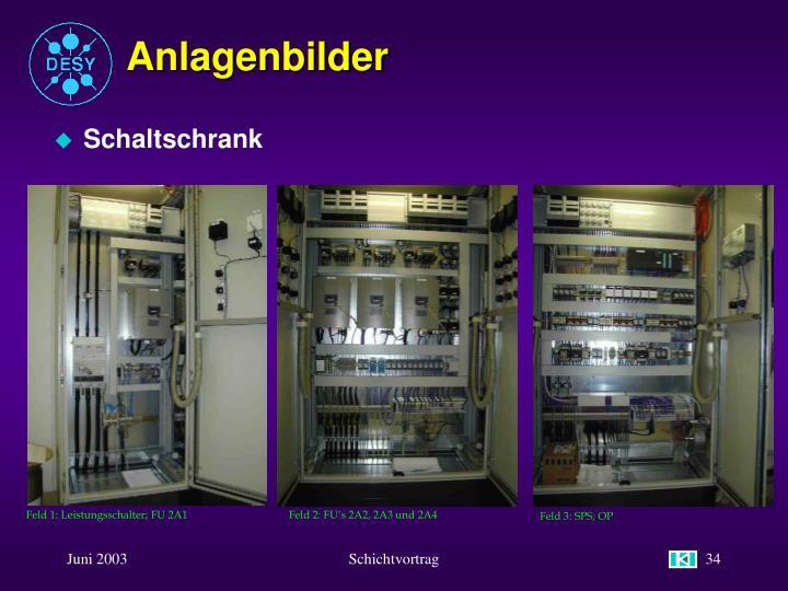 Feld 1: Leistungsschalter; FU 2A1