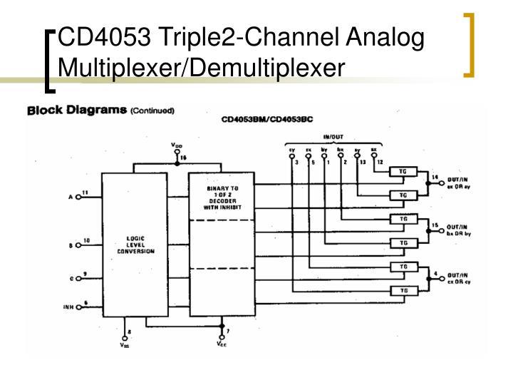 CD4053 Triple2-Channel Analog Multiplexer/Demultiplexer