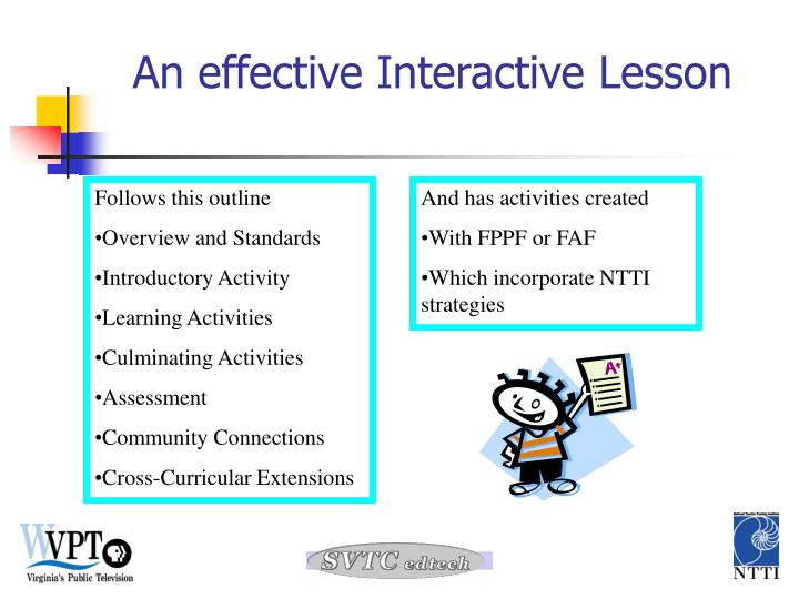 An effective Interactive Lesson