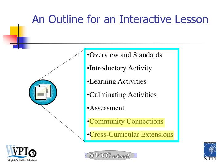 An Outline for an Interactive Lesson