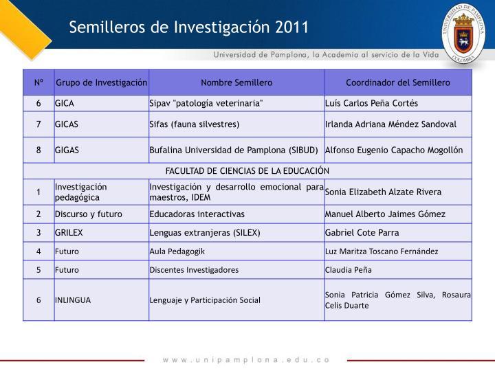 Semilleros de Investigación 2011