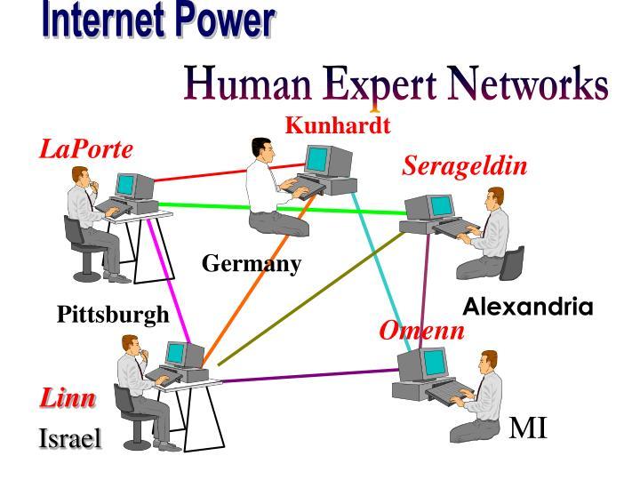 Internet Power
