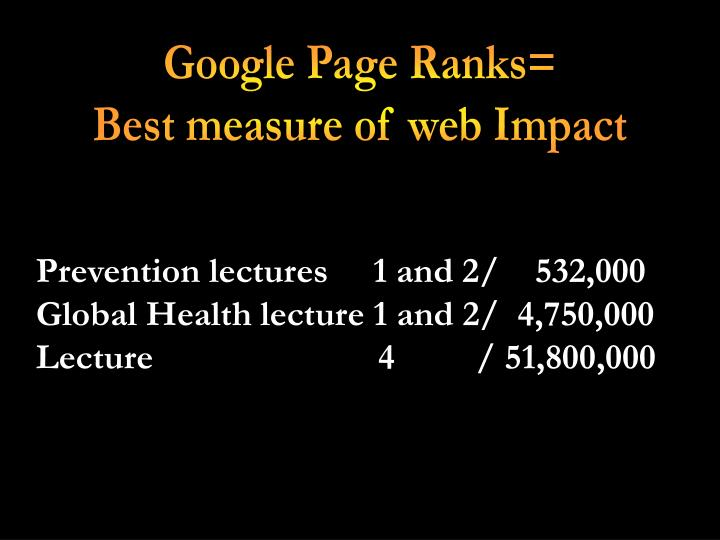 Google Page Ranks=
