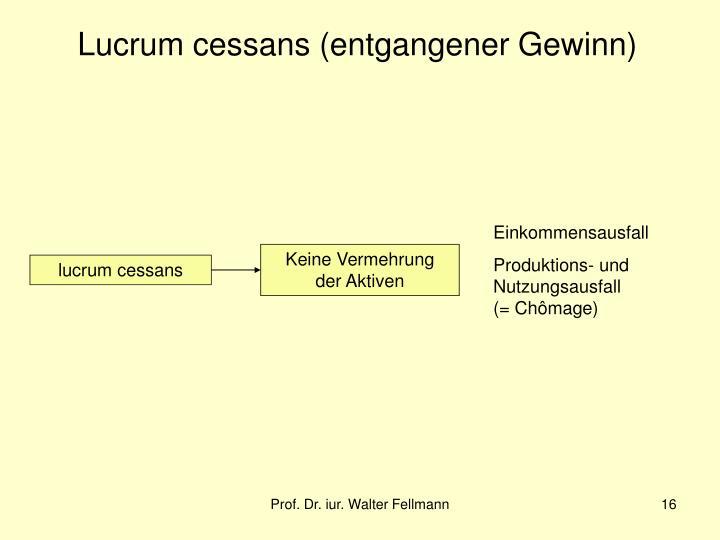 Lucrum cessans (entgangener Gewinn)