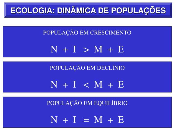 ECOLOGIA: DINÂMICA DE POPULAÇÕES