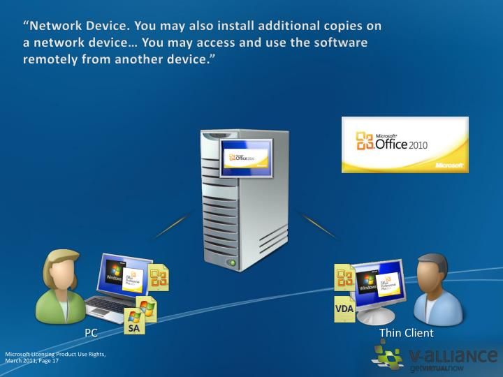 """""""Network Device. You may also install additional copies on a network device…"""