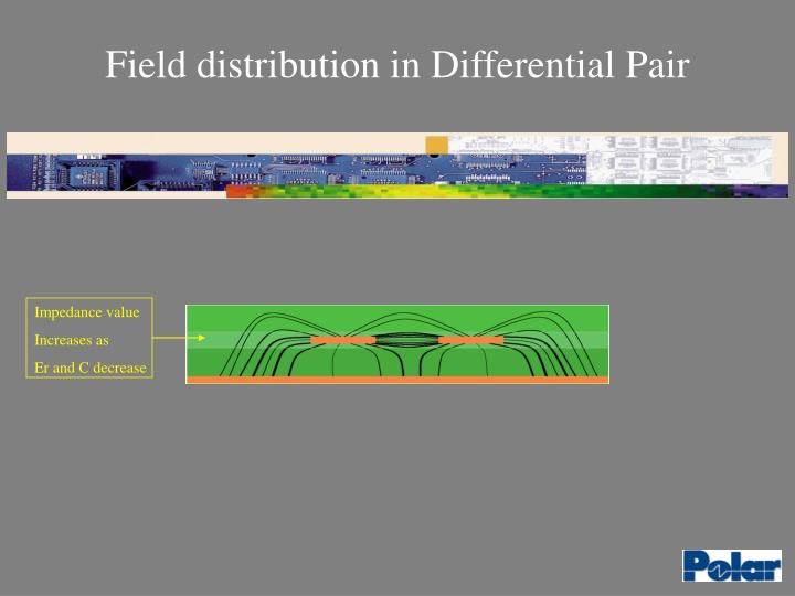 Field distribution in Differential Pair