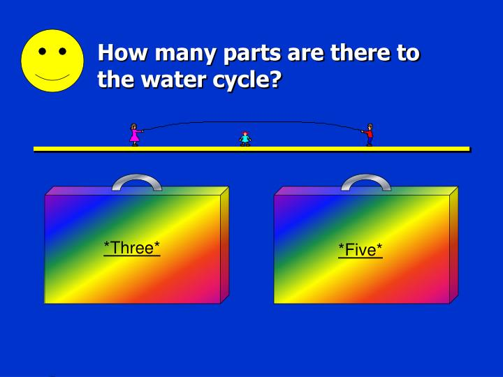 How many parts are there to the water cycle
