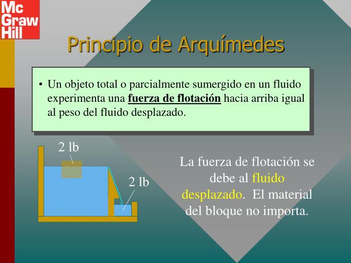 Un objeto total o parcialmente sumergido en un fluido experimenta una