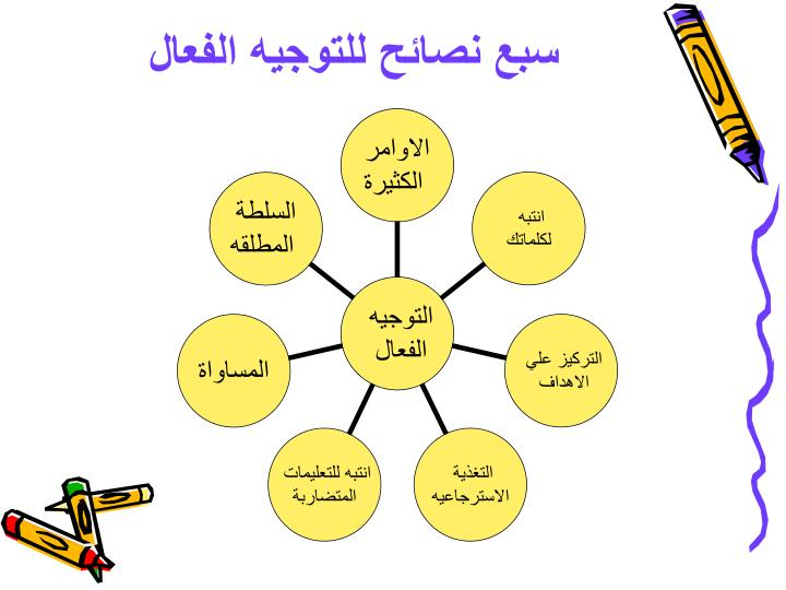 سبع نصائح للتوجيه الفعال
