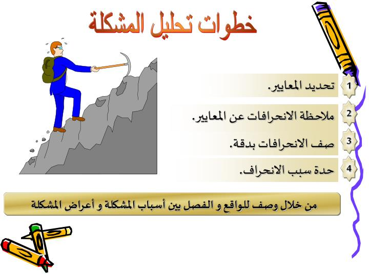 خطوات تحليل المشكلة