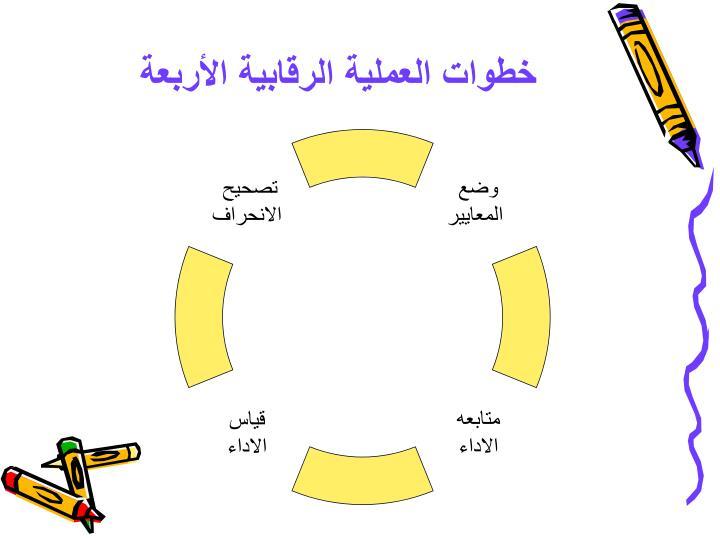 خطوات العملية الرقابية الأربعة