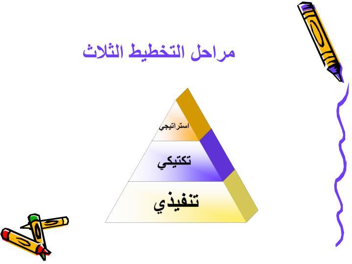 مراحل التخطيط الثلاث