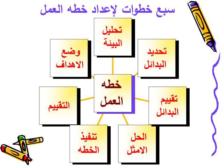 سبع خطوات لإعداد خطه العمل