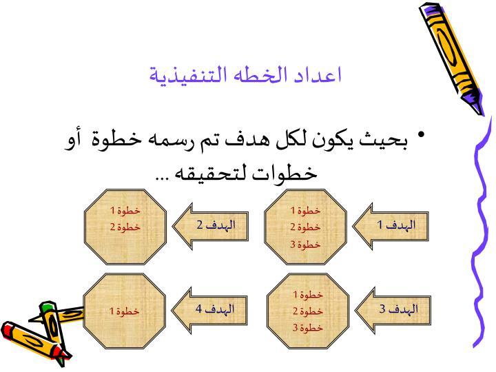 اعداد الخطه التنفيذية