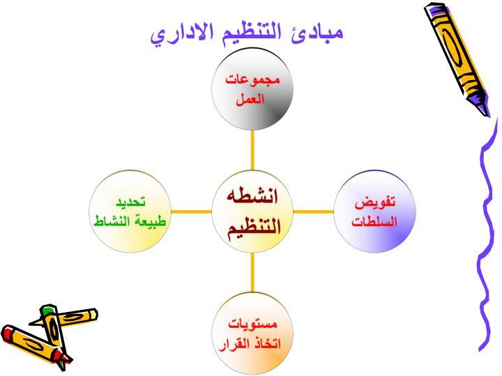مبادئ التنظيم الاداري