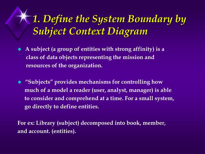 1. Define the System Boundary by Subject Context Diagram