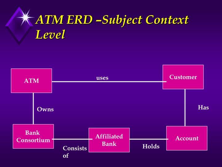 ATM ERD –Subject Context Level