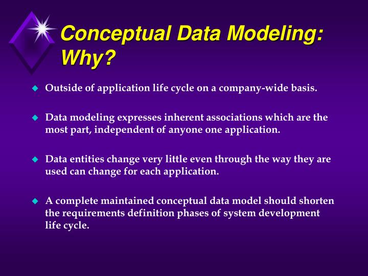 Conceptual Data Modeling: Why?