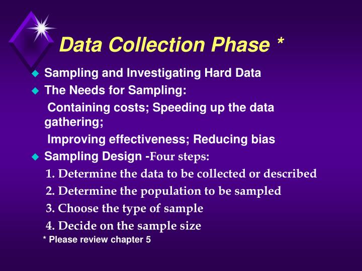 Data Collection Phase *