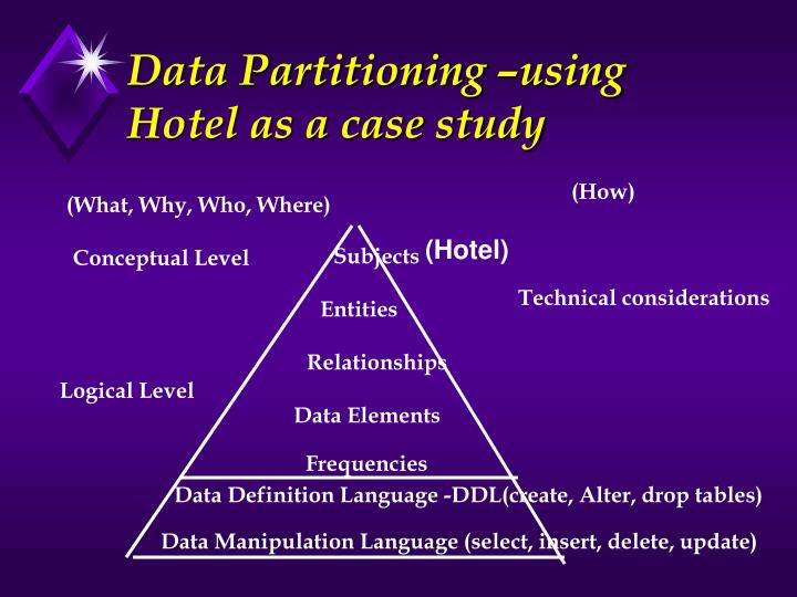 Data Partitioning –using Hotel as a case study