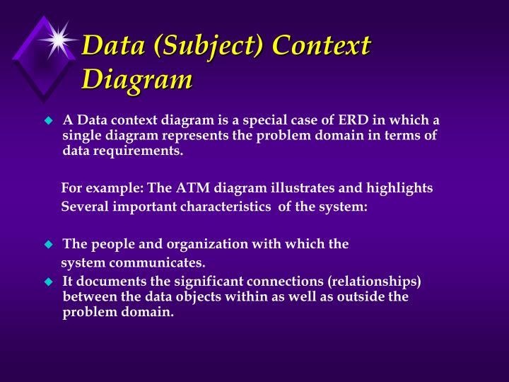 Data (Subject) Context Diagram