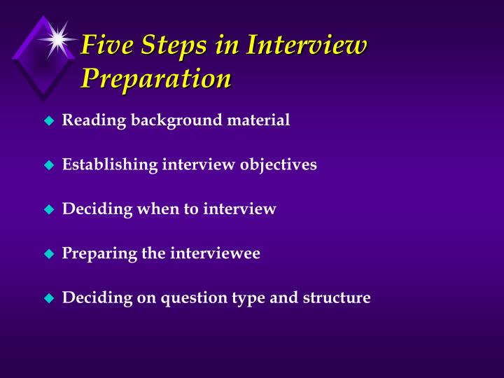 Five Steps in Interview Preparation