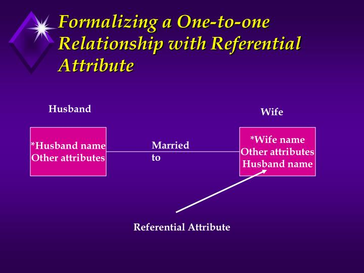 Formalizing a One-to-one Relationship with Referential Attribute