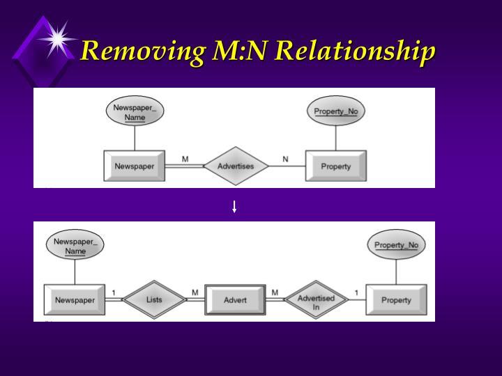Removing M:N Relationship