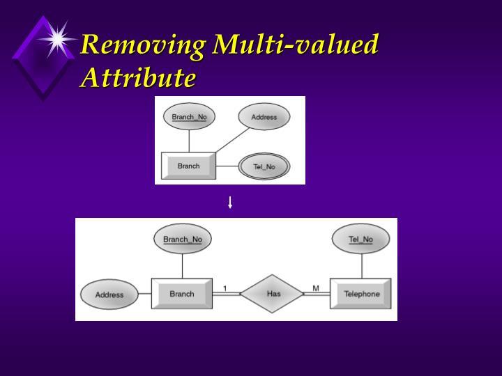 Removing Multi-valued Attribute