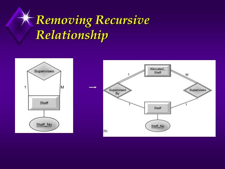 Removing Recursive Relationship