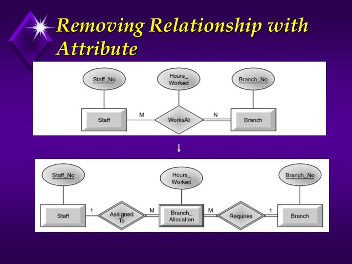 Removing Relationship with Attribute