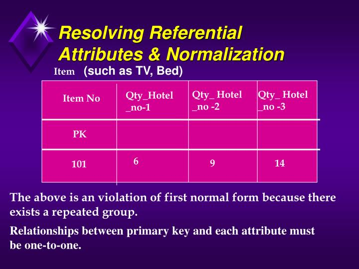 Resolving Referential Attributes & Normalization